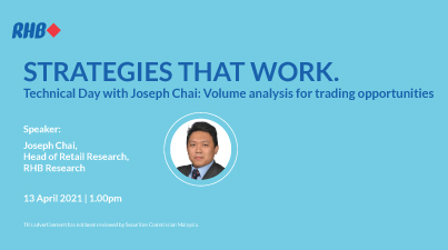 TECHNICAL DAY WITH JOSEPH CHAI Volume analysis for trading opportunities
