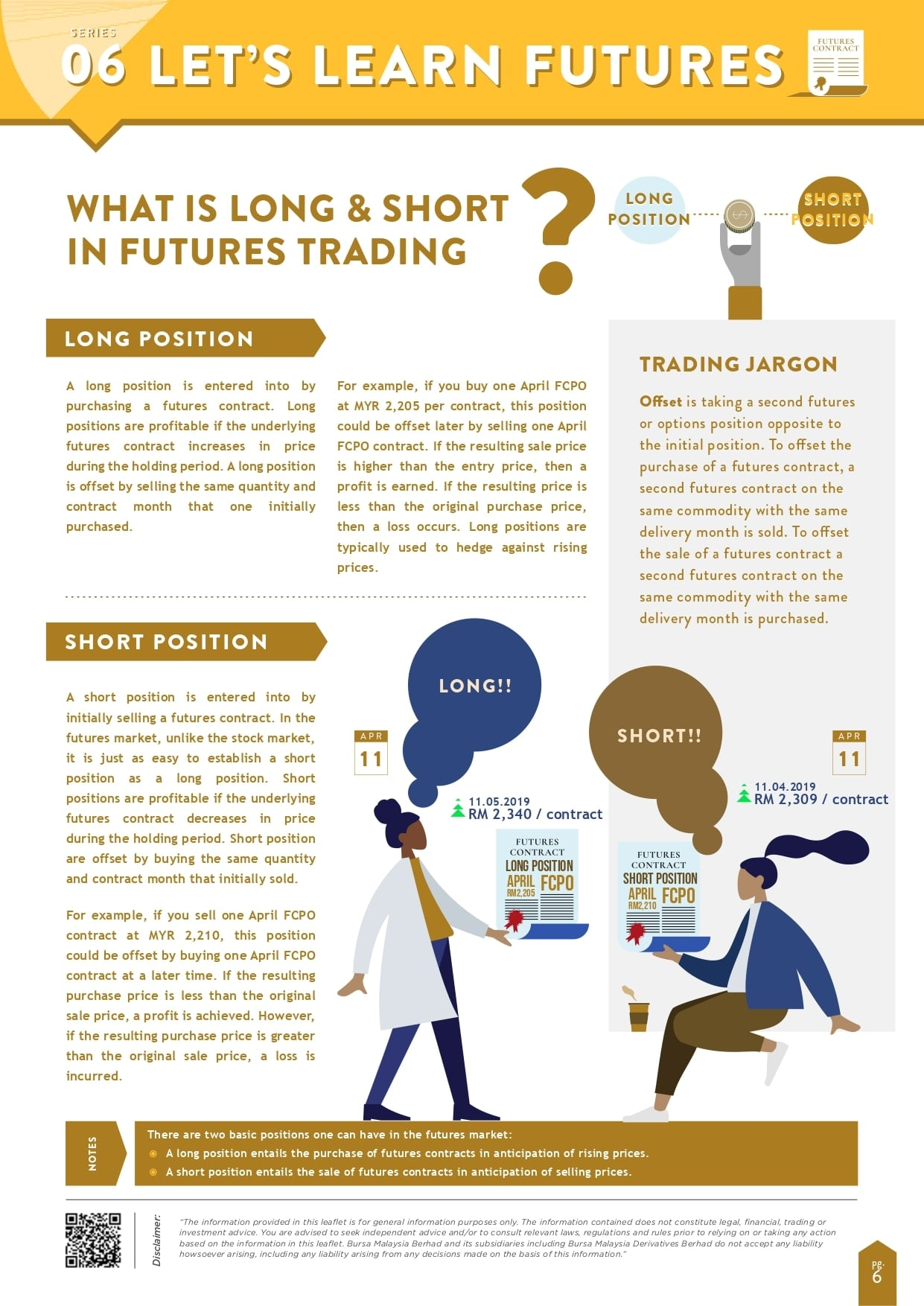Let's Learn Futures Infographic Series 6