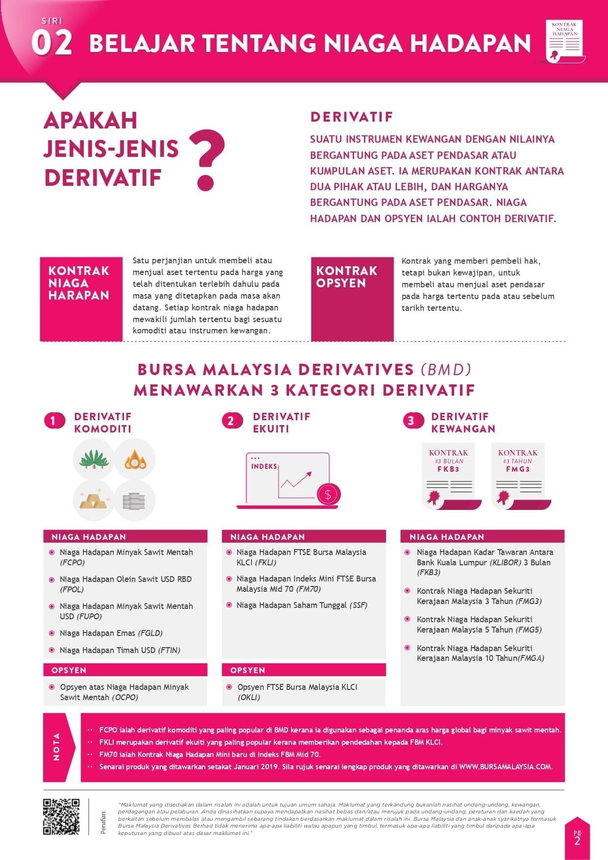 Siri Infografik Jom Belajar Niaga Hadapan 02