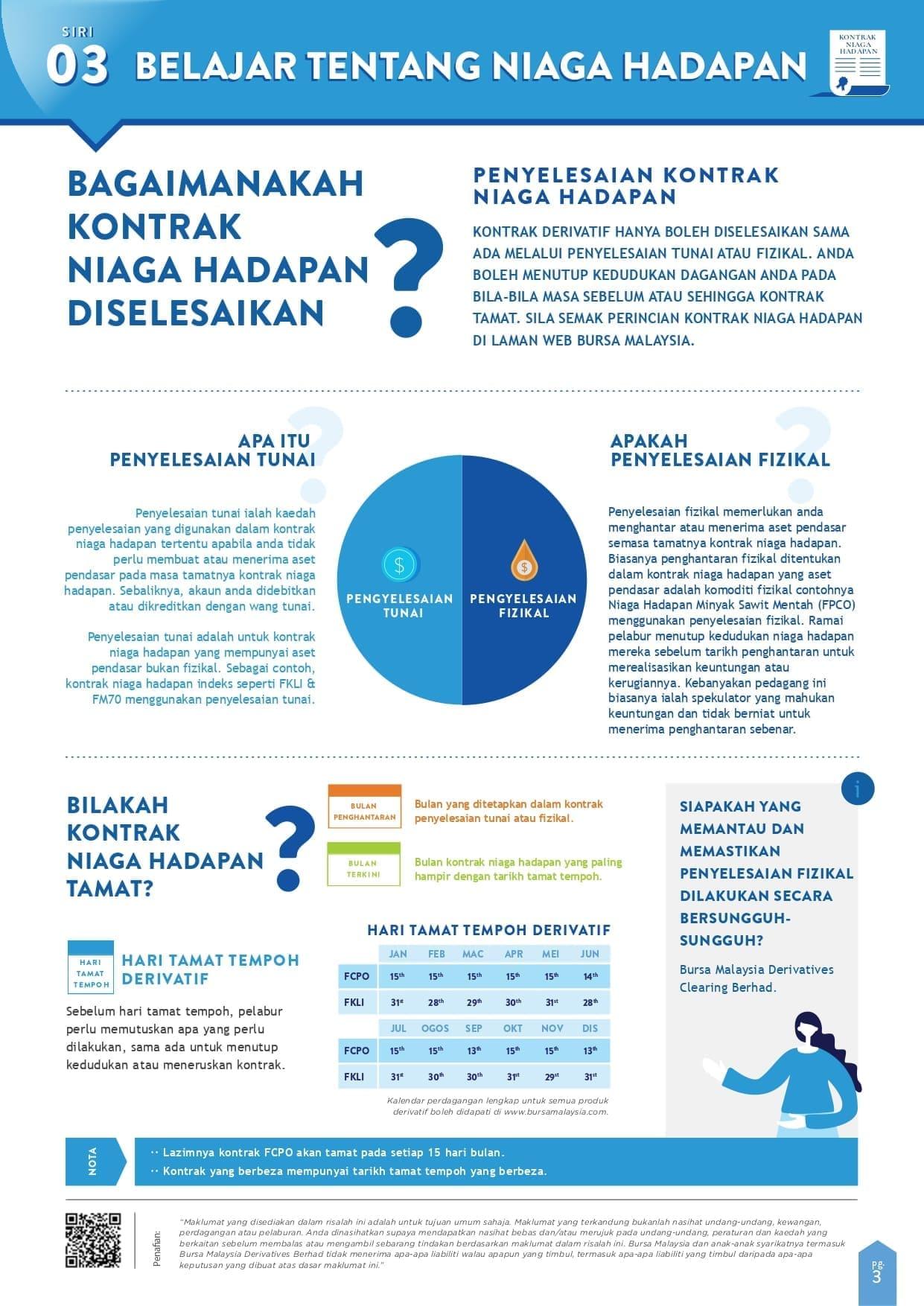 Siri Infografik Jom Belajar Niaga Hadapan 03