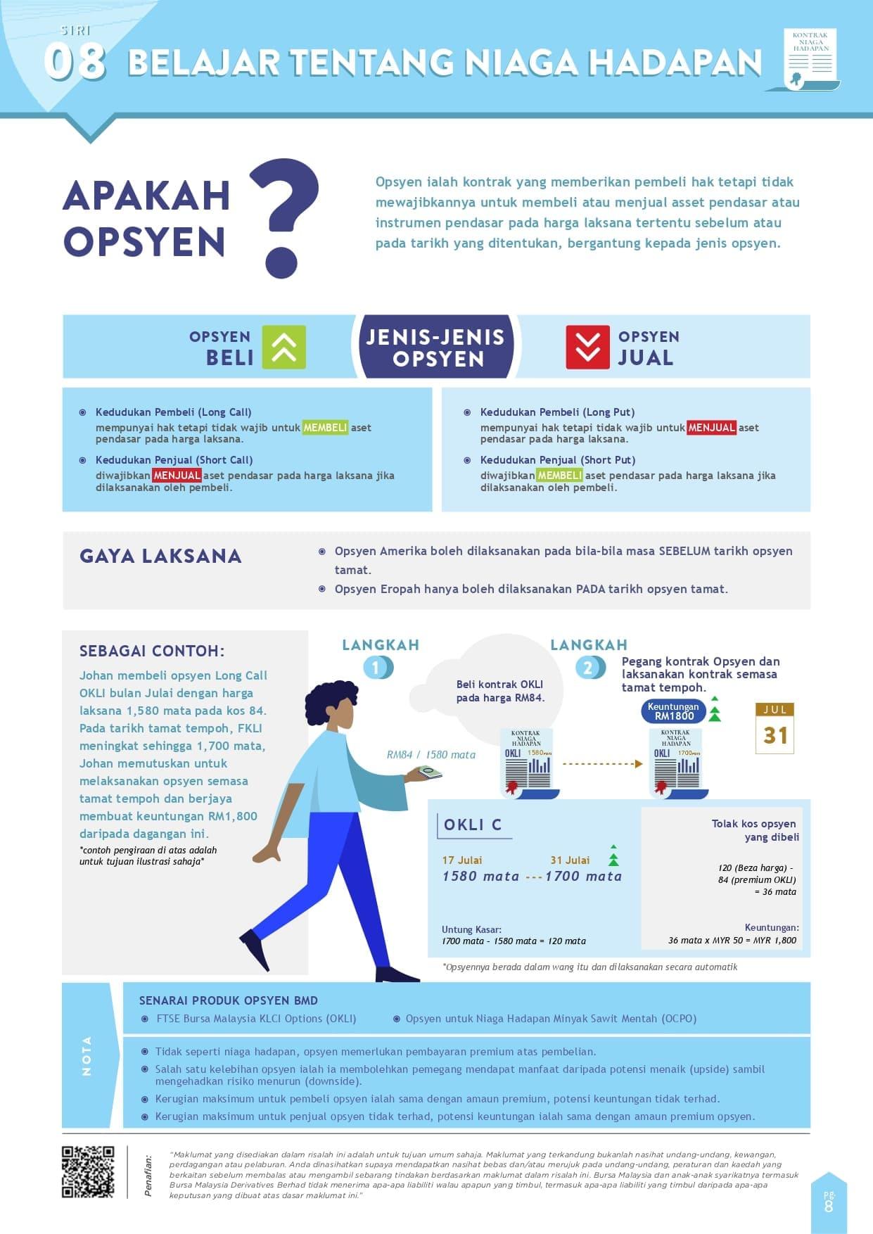 Siri Infografik Jom Belajar Niaga Hadapan 08
